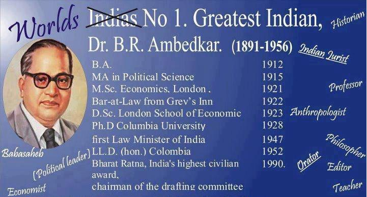 educational thoughts of dr babasaheb ambedkar
