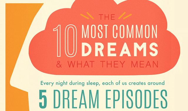 The 10 Most Common Dreams and What They Mean