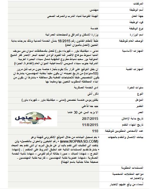 وظائف وزارة الاسكان والمرافق والمجتمعات العمرانية بكل المحافظات حتى 11 / 8 / 2015