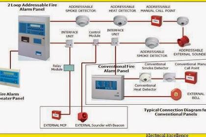 Fire Alarm System Diagram Pdf