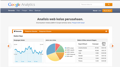 Google analytics, layanan pendukung website