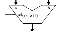 Minecraft  puter Schematic likewise Designing 8 Bit Alu Using Vhdl Software besides Demultiplexerdemux as well NHgxIG11bHRpcGxleGVy besides Watch. on subtractor circuit