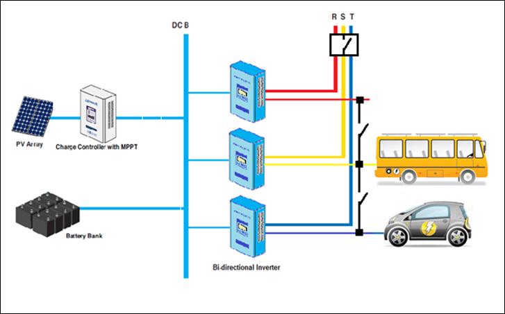 Wiring diagram honda vario 150 jzgreentown wiring diagram vario pgm fi auto engine and parts diagram free honda wiring diagram asfbconference2016 Choice Image