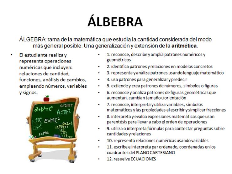 ÁLGEBRA: operaciones numéricas