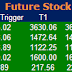 Most active future and option calls for 01 June 2015