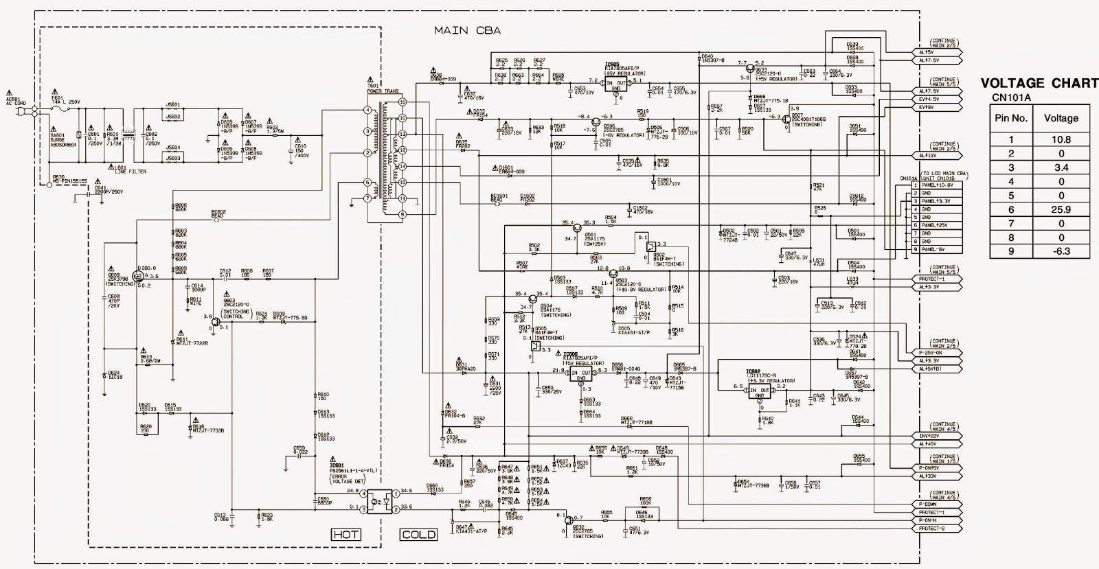 funai ldd a2006 - tv-dvd combo- how to enter service mode