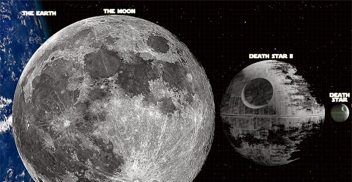 Death Star II Scale Size