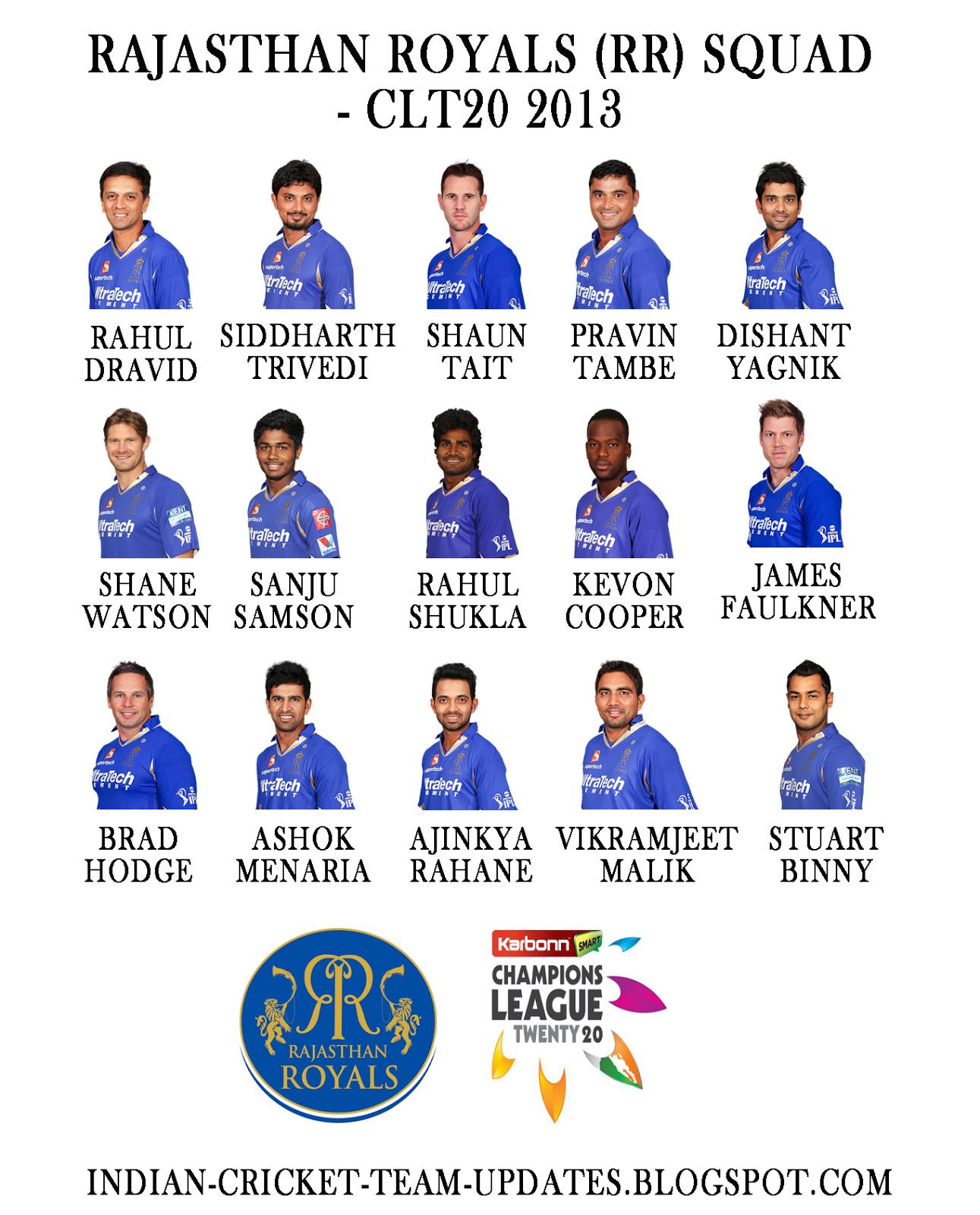 Rajasthan-Royals-CLT20-2013-Squad