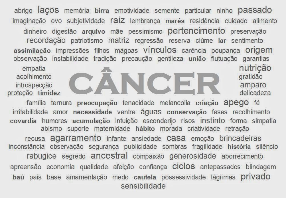 Cancer Signo Caracteristicas
