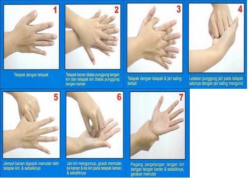 Langkah-langkah teknik mencuci tangan yang benar yang biasanya
