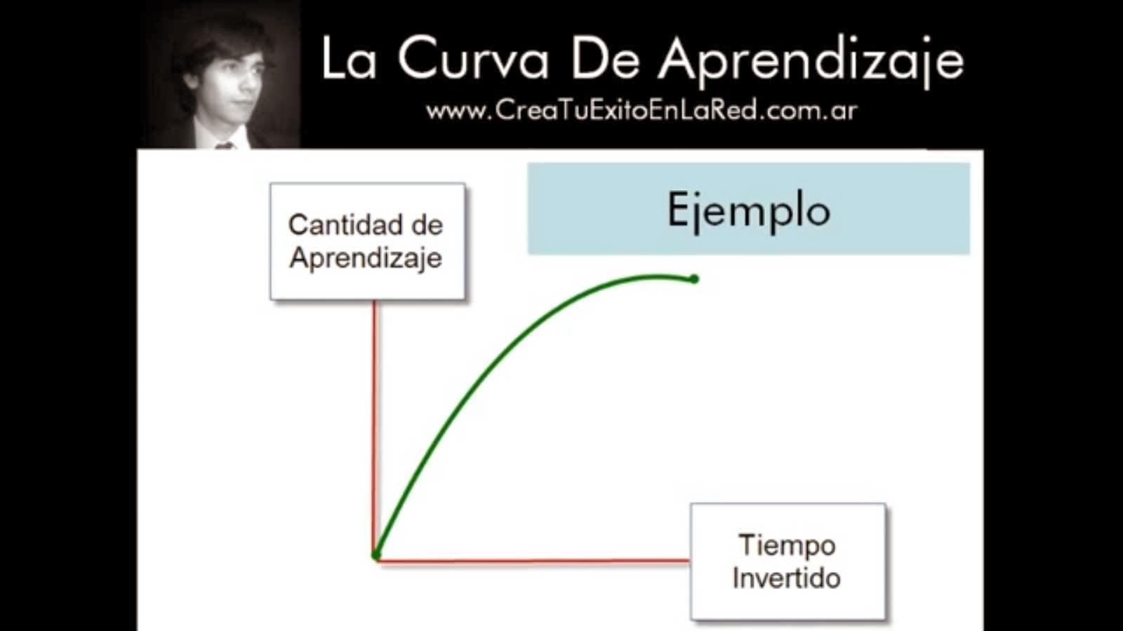 la curva de aprendizaje en los negocios