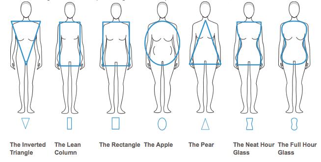 Cómo utilizar los Escotes en los Vestidos