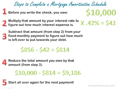 how to make an amortization schedule in numbers