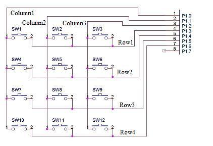 Genotronex   U0644 U0648 U062d U0629  U0627 U0644 U0623 U062f U062e U0627 U0644 Keypad 4 4
