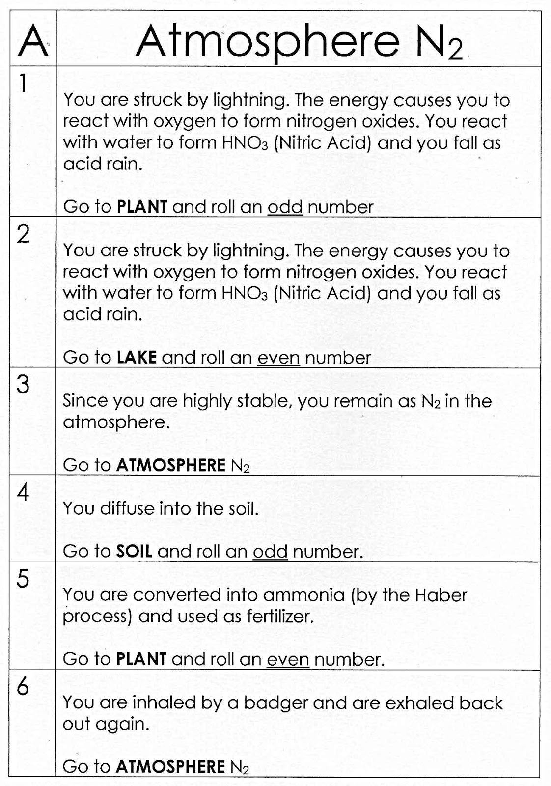 Worksheets Atmosphere Worksheets 100 free science worksheets the nitrogen cycle game in atmosphere a lake etc simply roll die to see where you are transferred and by what means keep record of all y