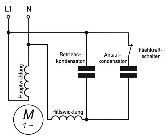 Einphasenmotor mit kondensator