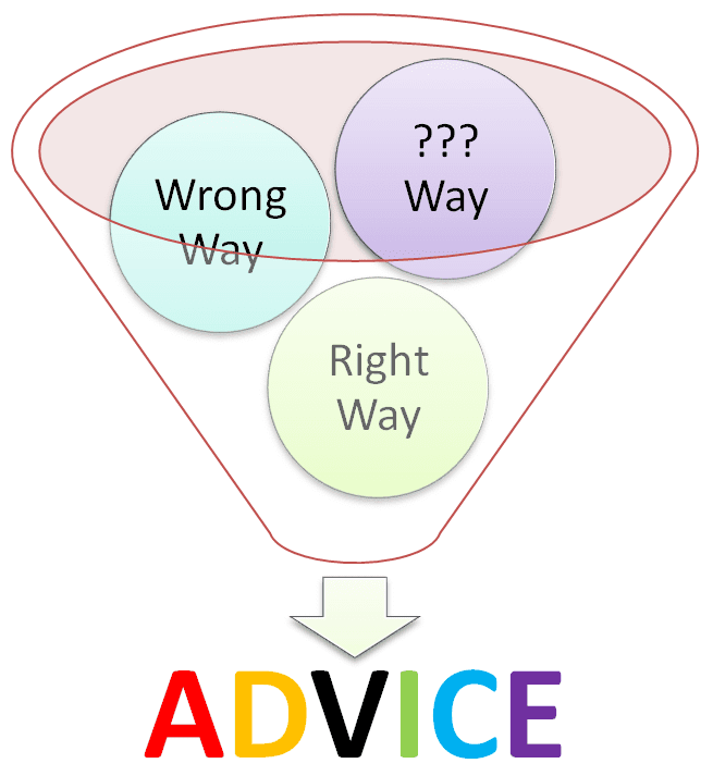 Importance of advice in business communication