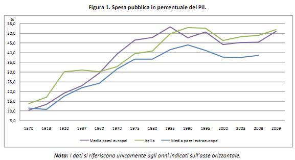 i segreti del debito pubblico i veri motivi della crisi economica incroci