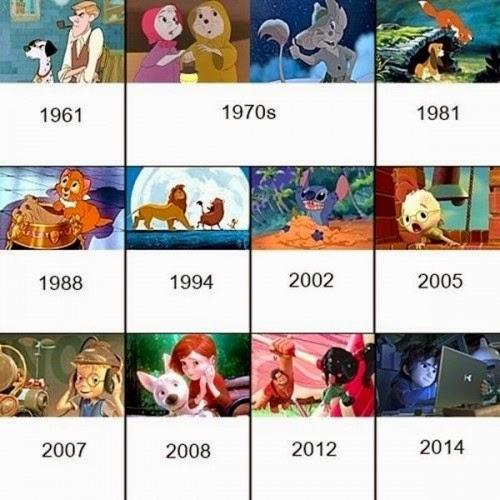 cronología Disney 4