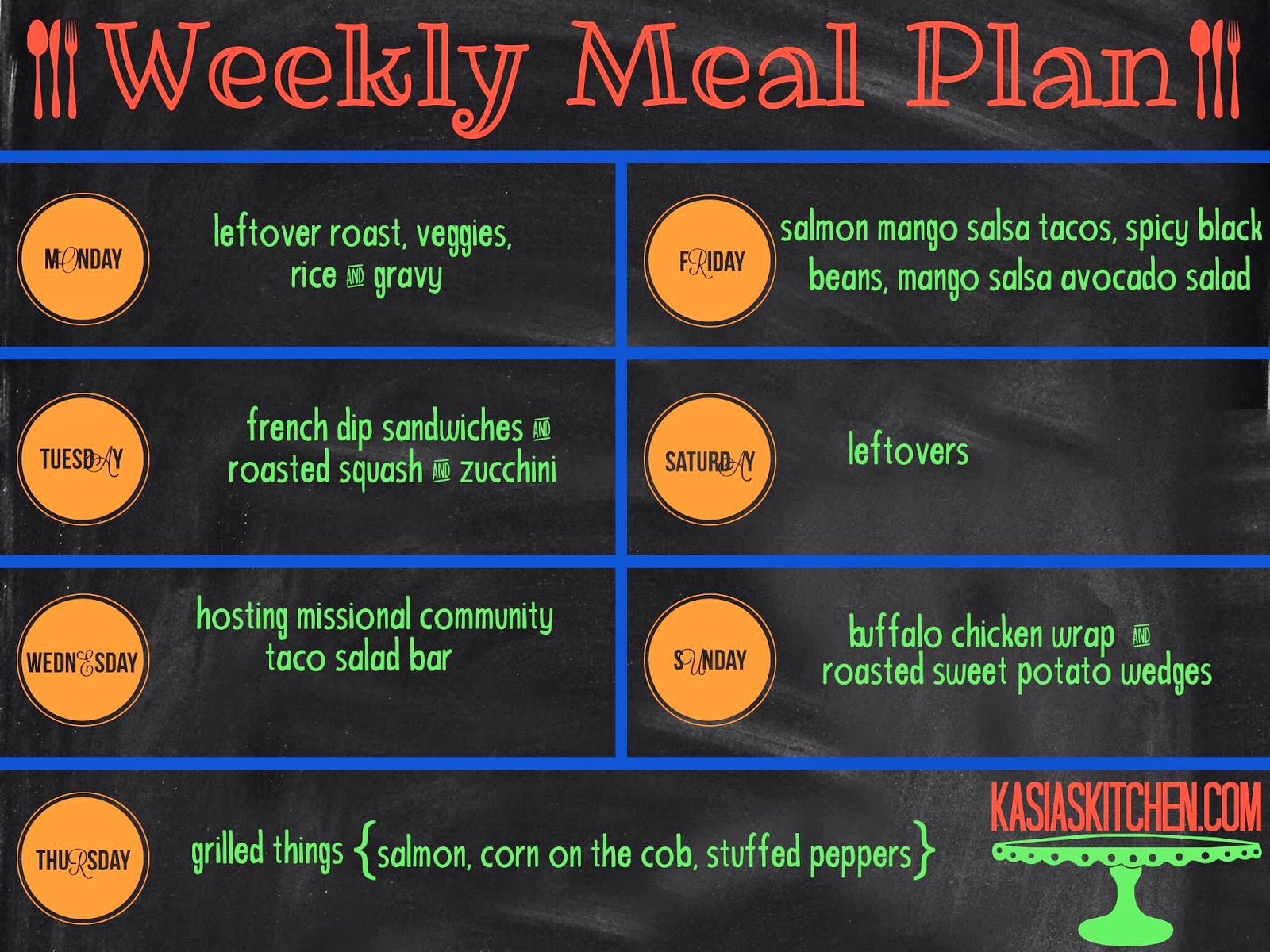 meal planning 101: week 53 and fresh at five week 2