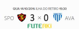 O placar de Sport 3x0 Avaí pela 30ª rodada do Brasileirão 2015