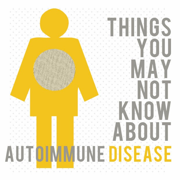 the etiology signs and symptoms diagnostics management and prognosis of autoimmune disease Discover myocarditis causes, symptoms, diagnosis and treatment about  myocarditis  some autoimmune diseases can affect the heart and cause  myocarditis rare cases  because myocarditis is rare, the best way to diagnose  and treat the disease is not known, but research is being done  newsletter  sign-up.