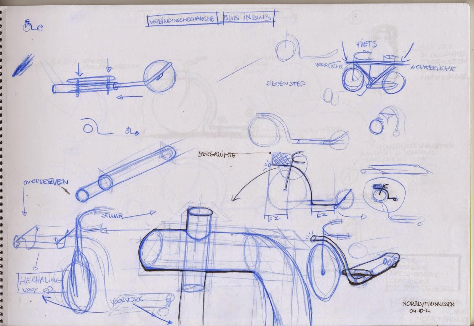 waarom fiets tekenen