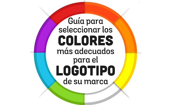 Elegir los colores de la marca de una empresa