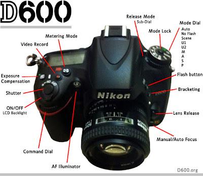 Harga Kamera Nikon D600 di Banjarmasin