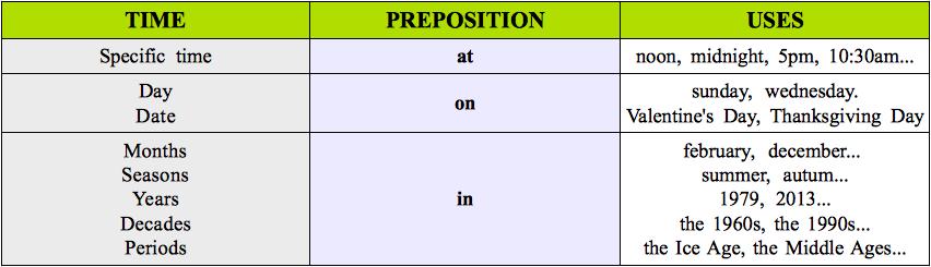 grammar prepositions of time. Black Bedroom Furniture Sets. Home Design Ideas