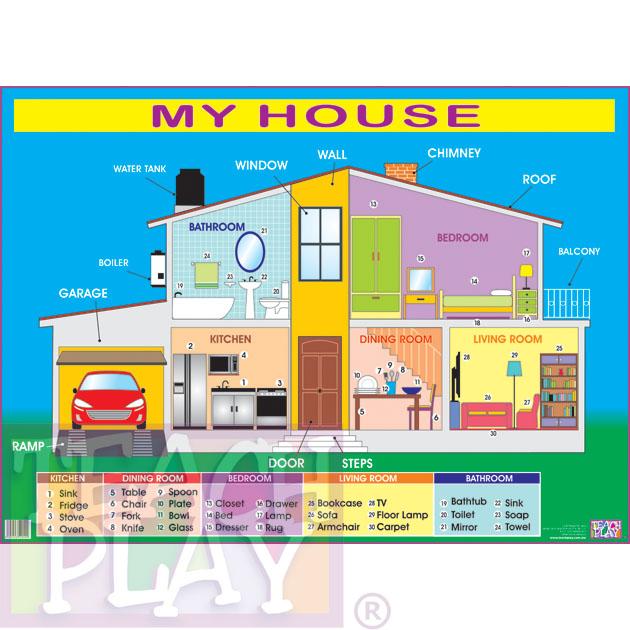 A f c ingl s c r a quercus my house for Nombres de garajes