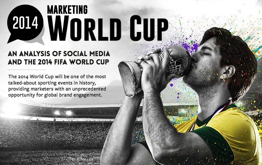 The 2014 Social Media Marketing World Cup #Infographic