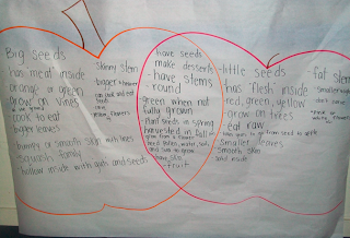 compare and contrast tess and sarah Compare and contrast using venn diagram, miss nelson is miss  and students will be asked to compare and contrast the two team teachers in the same way they did .