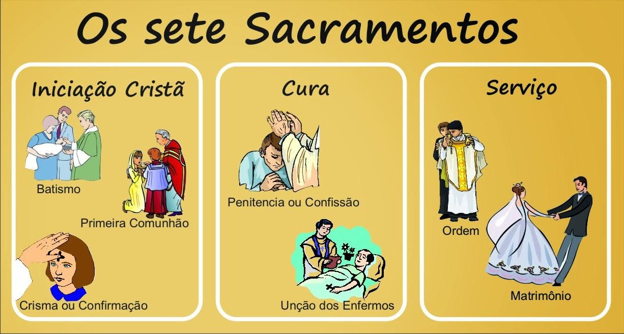 Sacramento Do Matrimonio Na Bíblia : Catequese casa forte sacramento do batismo