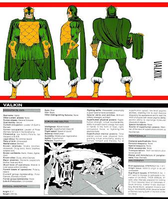 Valkin (ficha marvel comics)
