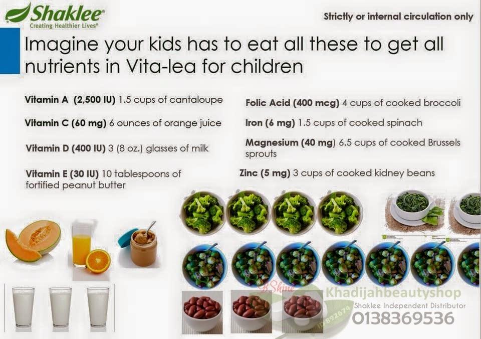 Vitamin Untuk kanak-kanak