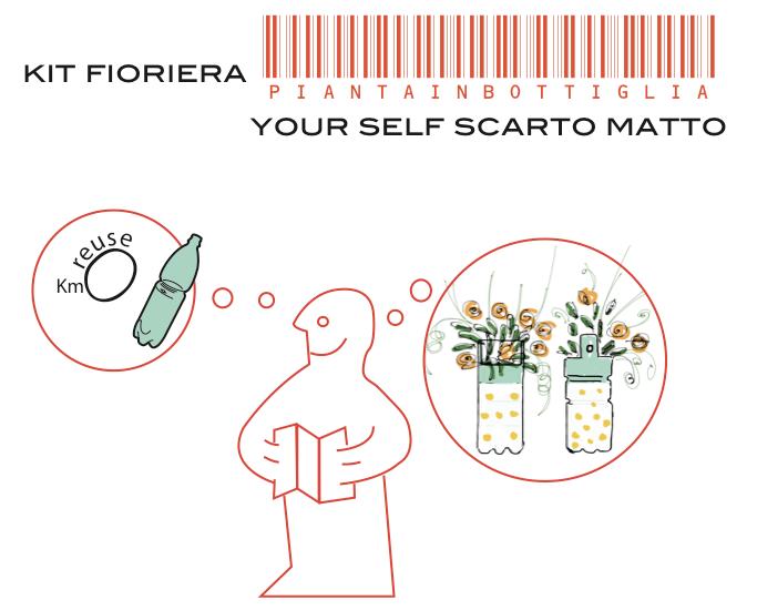 scarica il kit per realizzare la tua fiorira scartomatto