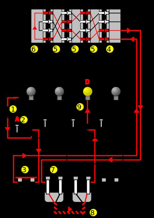 subtitusi wiring