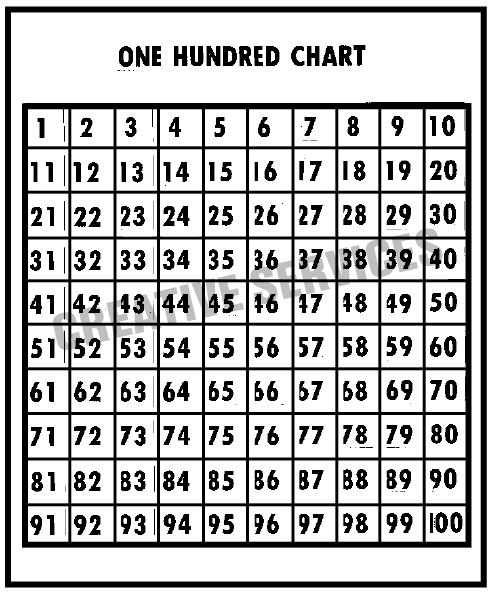 Printable Hundreds Chart Pdf I probably passed this point