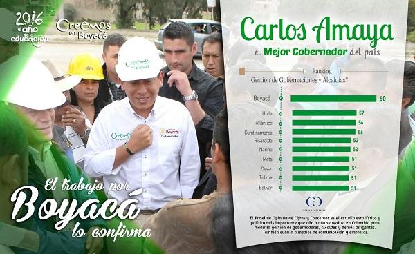 Carlos Amaya, el mejor gobernador del país en gestión