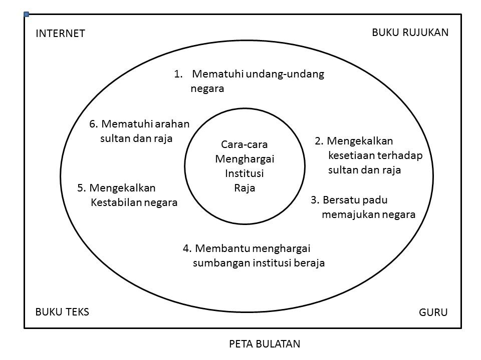 Contoh Soalan Zaman Air Batu Soalan Bt