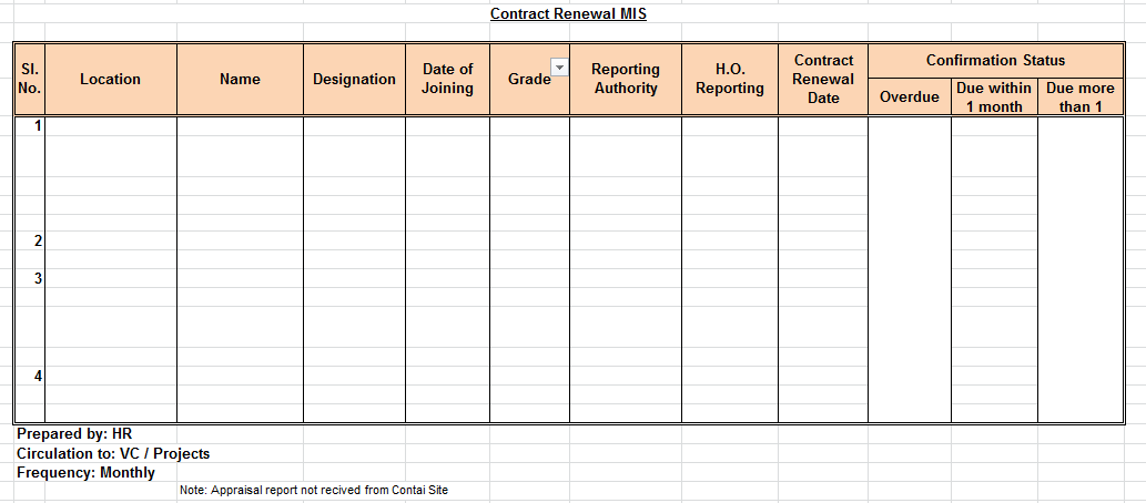 Every Bit of Life: HR MIS Reports Format in Excel Free Download