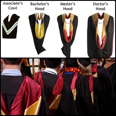 Graduation Shop: The Different Designs and Details of Academic Hoods