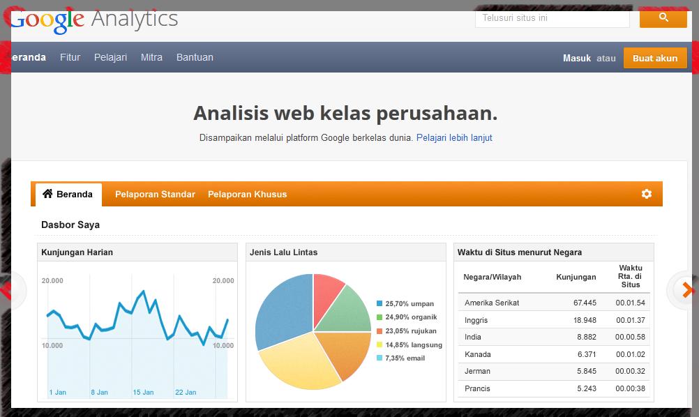 Cara Mendaftarkan Blog Di Google Analytics
