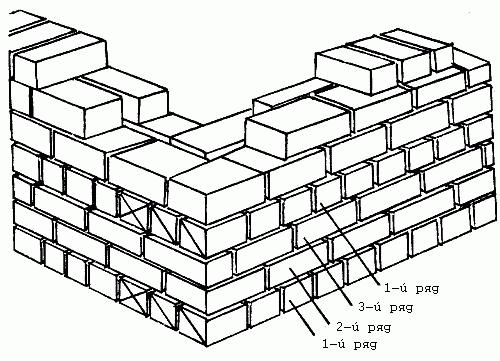 Результаты образования вертикальных трещин в тычковых швах
