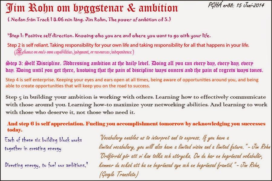 Handlar bland annat om steg till ambition. En av mina förebilder Mr E. James Rohn