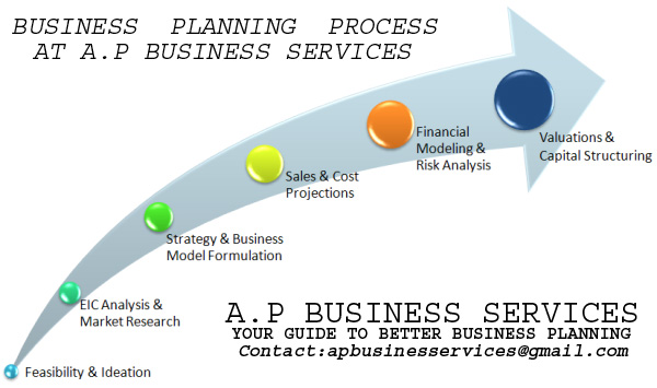 Accounting Service Business Plan - Mission statement, Executive ...
