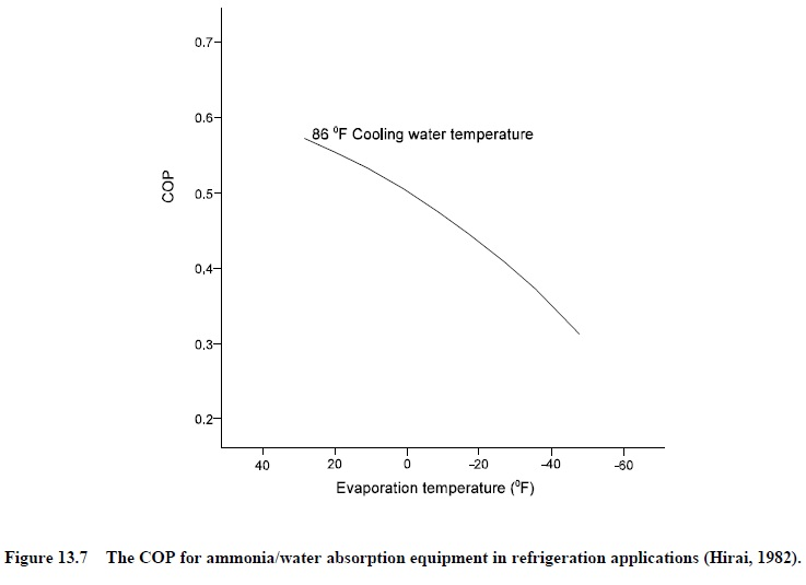 rate of evaporation research paper Evaporation - research article from world of chemistry a number of factors control the rate of evaporation of a liquid surface area is one, where the greater the surface area, the faster evaporation takes place.