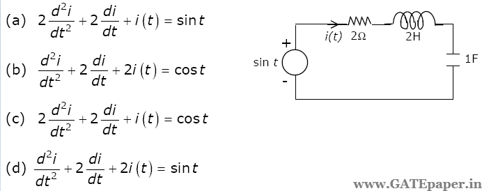 gate 2019 previous solutions \u0026 video lectures for free ac2 the differential equation for the current i(t) in the circuit shown is