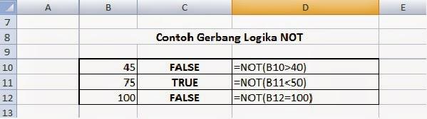 Contoh Gerbang logika NOT